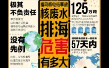 一图看懂日本核废水排海危害