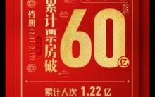 2021年春节档票房破60亿元